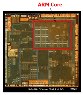 Network on Chip (NoC) SoC AXI