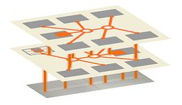 3D IC logic logic memory combo chip