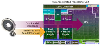 """Putting the """"Heterogeneous"""" in the HSA Foundation"""