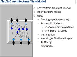 FlexExplorer TLM 2 AT model