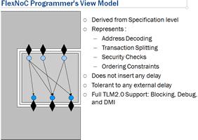 FlexNoC FlexExplorer OSCI TLM 2.0 LT model