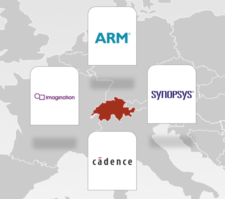 Arteris is IP Switzerland