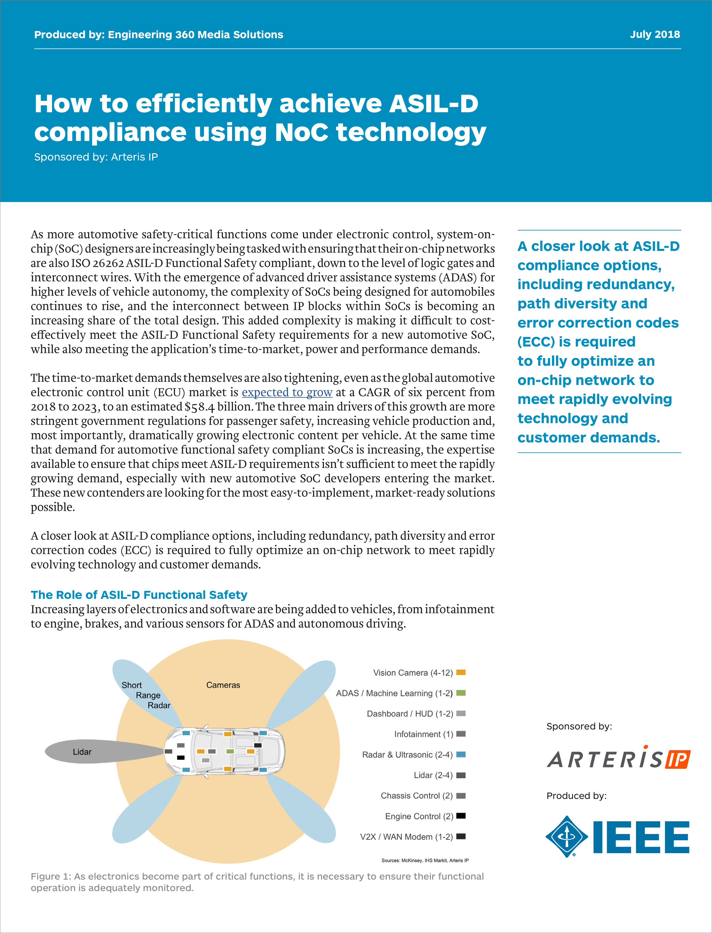 How to efficiently achieve ASILD compliance using NoC Technology_July 2018-001-2482x3250-border