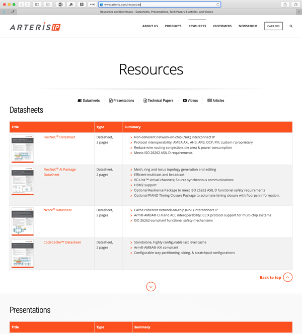 arteris-resources.page