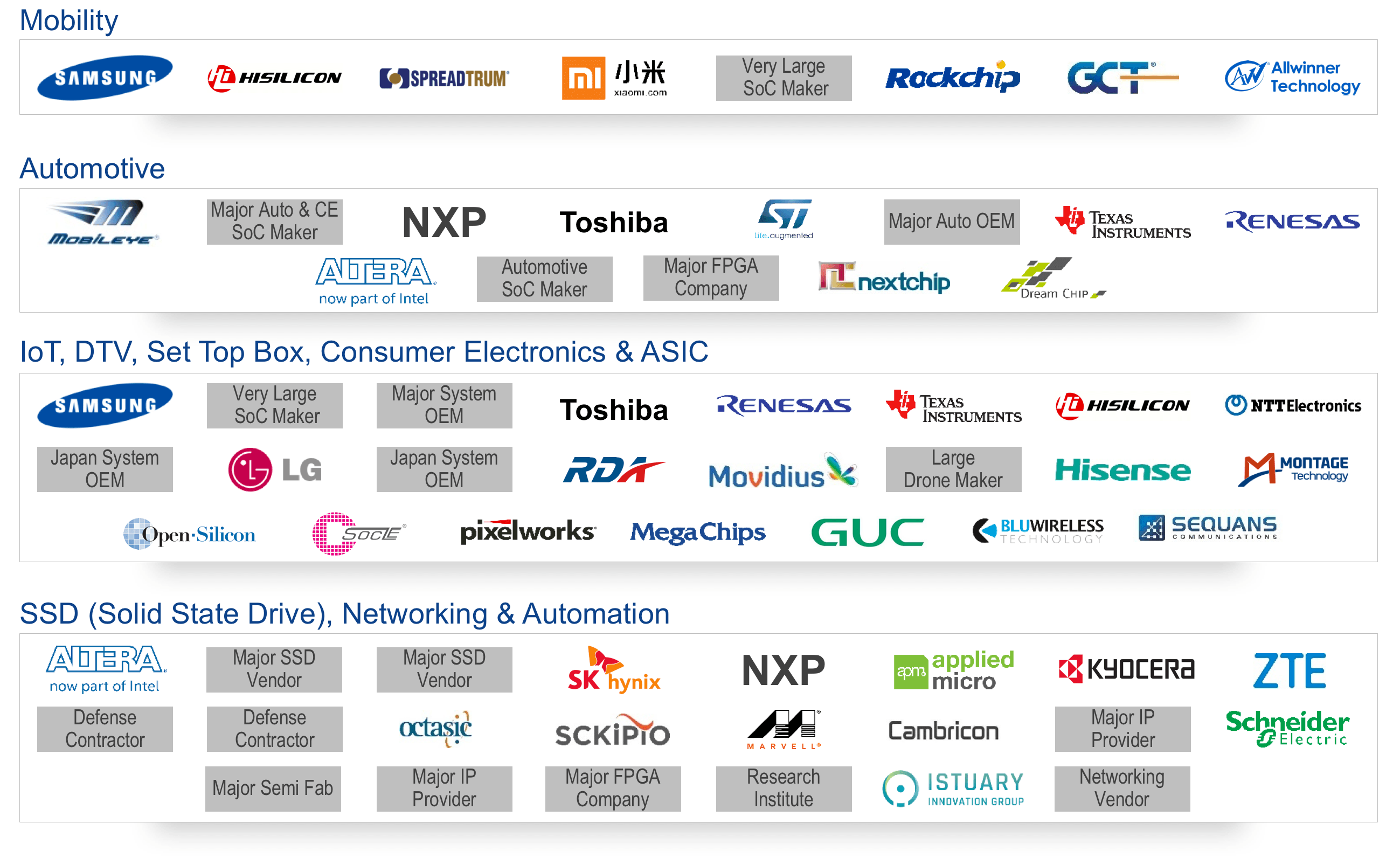2017-03-08 - arteris active customers small.png