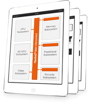 ipad-air-flexnox-block-diagram-simple-A.png