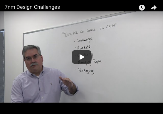 Semiconductor Engineering: 7nm Design Challenges Video