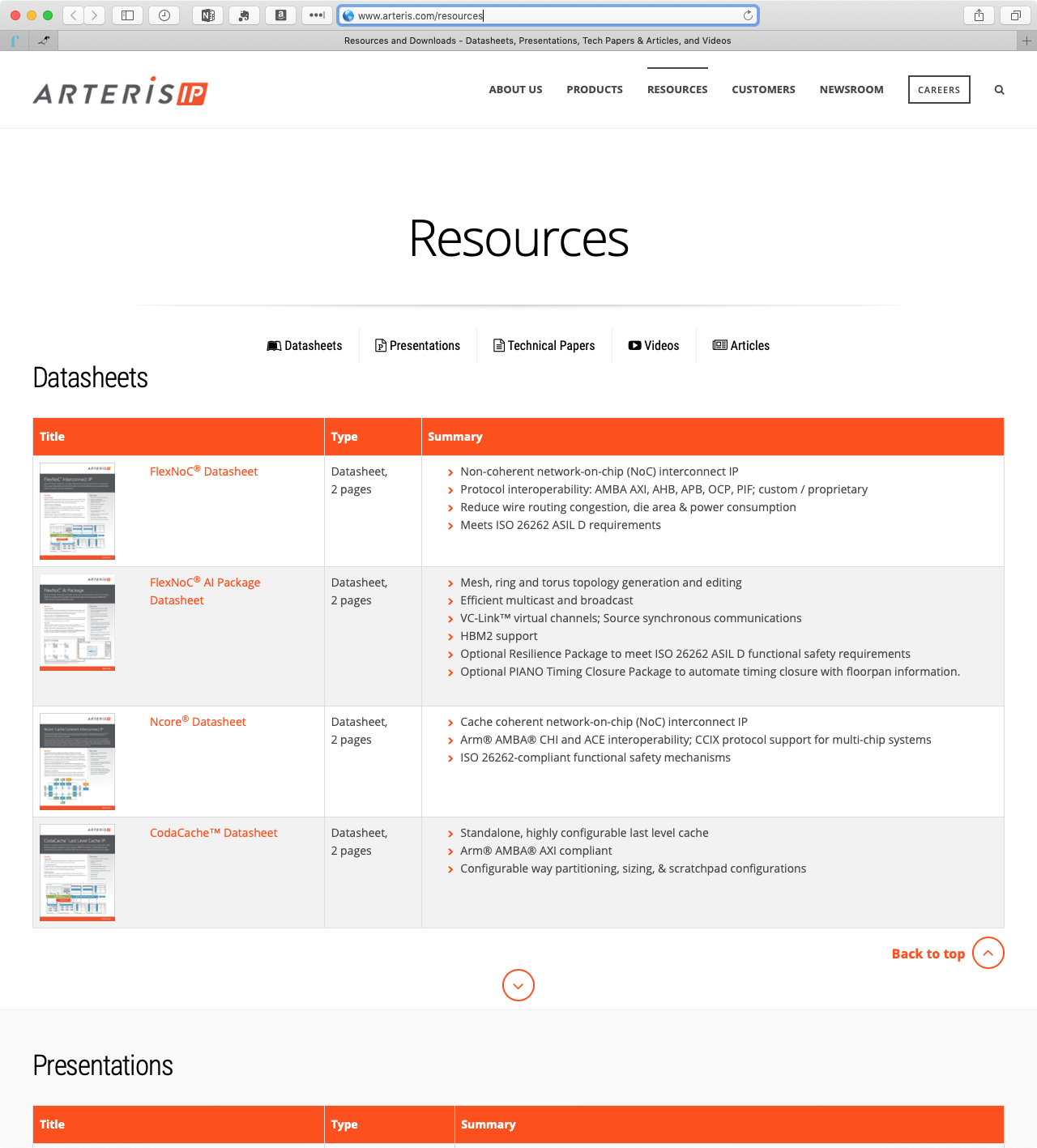 New Resources page on Arteris IP website (www.arteris.com/resources)