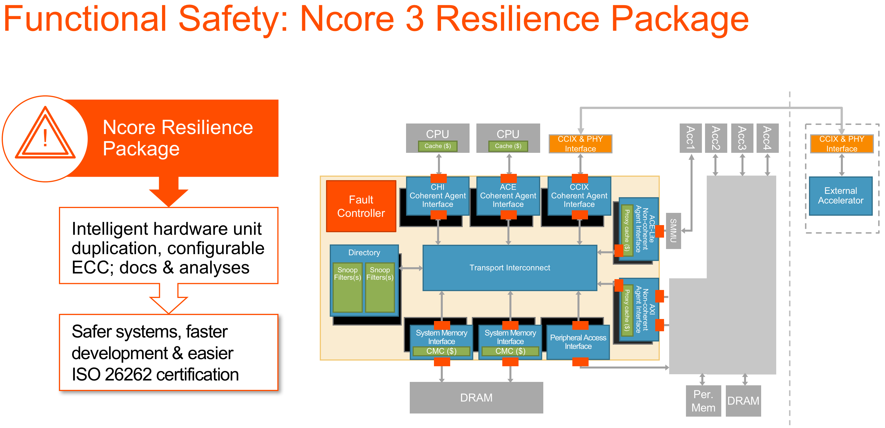 2017-10-04-ncore-3-diagram-resilience-safety.png