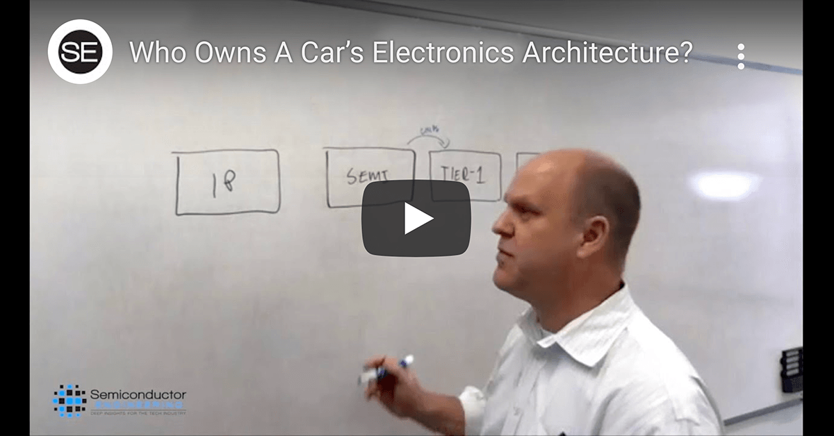 Semiconductor Engineering: Who Owns A Car's Chip Architecture Video